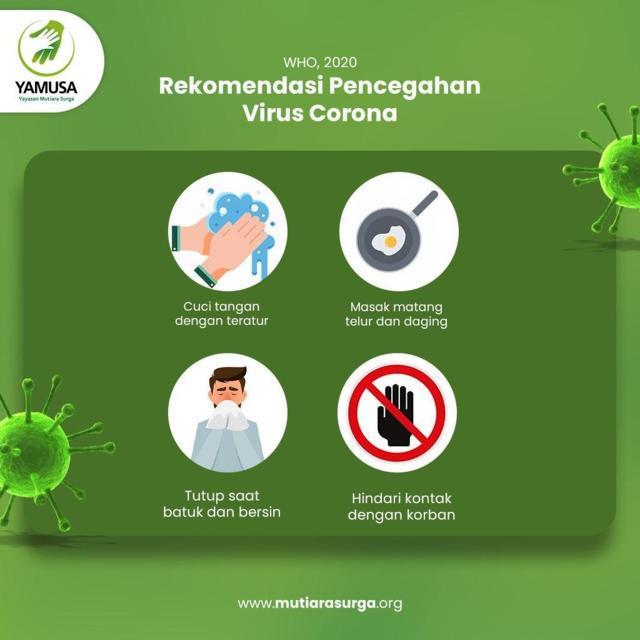 Rekomendasi Pencegahan Virus Corona